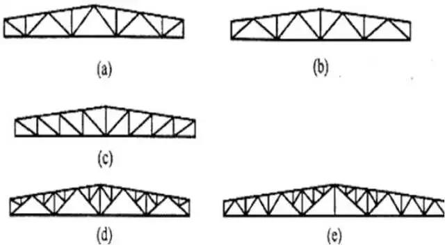 steel column structure